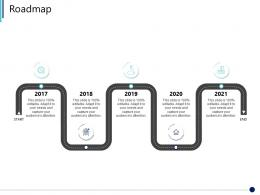 Roadmap Synergy In Business Ppt Professional