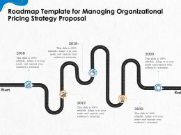 Roadmap Template For Managing Organizational Pricing Strategy Proposal Ppt File Slides