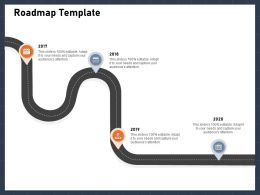 Roadmap Template M2886 Ppt Powerpoint Presentation Pictures Visual Aids