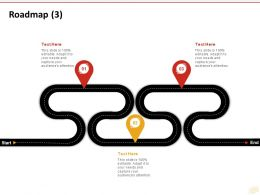 Roadmap Three Process C1225 Ppt Powerpoint Presentation Slides Sample