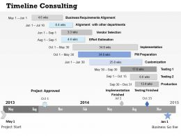 roadmap_timeline_for_data_display_0314_Slide01