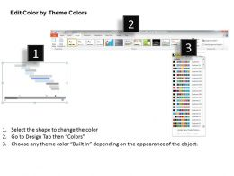 Roadmap Timeline For Data Display 0314