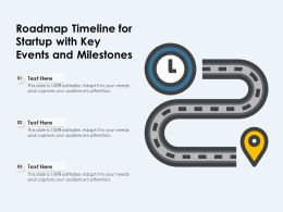 Roadmap Timeline For Startup With Key Events And Milestones