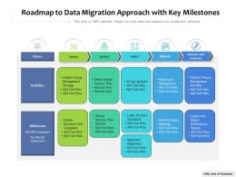 Roadmap To Data Migration Approach With Key Milestones