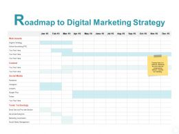 Roadmap To Digital Marketing Strategy Technology Ppt Powerpoint Slides