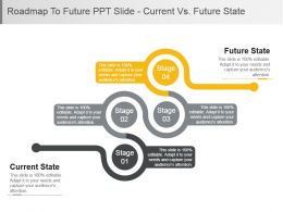 Roadmap To Future Ppt Slide Current Vs Future State Ppt Model