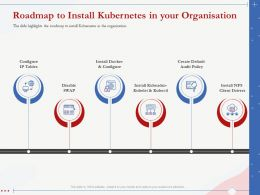 Roadmap To Install Kubernetes In Your Organisation Audit Policy Ppt Influencers