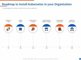 Roadmap To Install Kubernetes In Your Organisation Configure Ppt Clipart