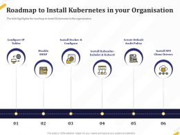Roadmap To Install Kubernetes In Your Organisation Disable Ppt Powerpoint Format