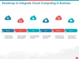 Roadmap To Integrate Cloud Computing In Business Migrate Ppt Graphics