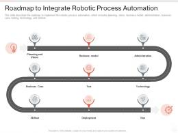 Roadmap To Integrate Robotic Process Automation Ppt Powerpoint Presentation Professional Graphics