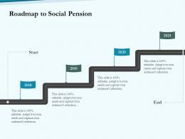 Roadmap To Social Pension Social Pension Ppt Elements