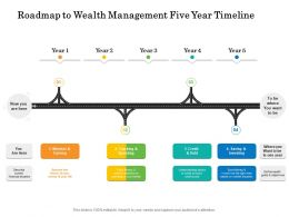Roadmap To Wealth Management Five Year Timeline