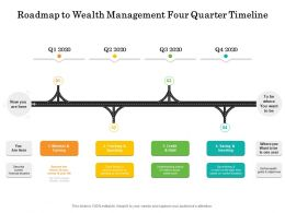 Roadmap To Wealth Management Four Quarter Timeline