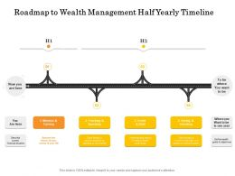 Roadmap To Wealth Management Half Yearly Timeline