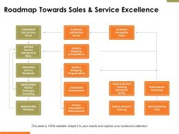 Roadmap Towards Sales And Service Excellence Ppt Powerpoint Presentation File Files