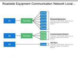 Roadside Equipment Communication Network Local Communication System Relay System