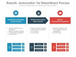 Robotic Automation For Streamlined Process