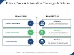 Robotic Process Automation Challenges And Solution Credit Underwriting