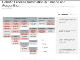 Robotic Process Automation In Finance And Accounting Ppt Powerpoint Presentation Ideas Visual Aids