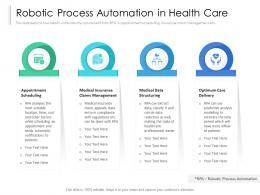 Robotic Process Automation In Health Care