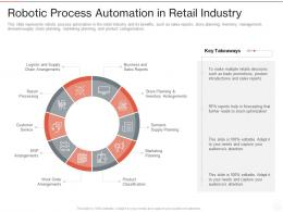 Robotic Process Automation In Retail Industry Ppt Powerpoint Presentation Visual Aids Example 2015