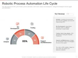 Robotic Process Automation Life Cycle Ppt Powerpoint Presentation Slides Show