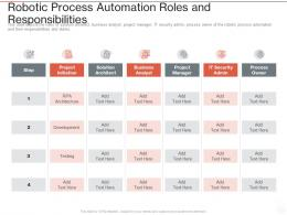 Robotic Process Automation Roles And Responsibilities Ppt Powerpoint Presentation Model Templates