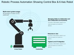 Robotic Process Automation Showing Control Box And 6 Axis Robot