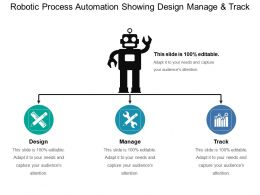 Robotic Process Automation Showing Design Manage And Track
