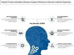 Robotic Process Automation Showing Increased Efficiency And Improved Customer Experience