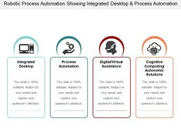 Robotic Process Automation Showing Integrated Desktop And Process Automation