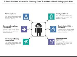 Robotic Process Automation Showing Time To Market And Use Existing Application