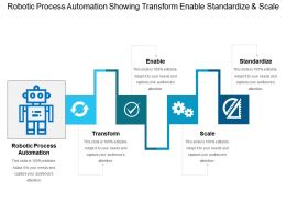 Robotic Process Automation Showing Transform Enable Standardize And Scale
