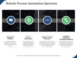 Robotic Process Automation Spectrum Integrated Desktop Process Automation