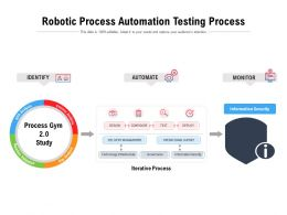 Robotic Process Automation Testing Process