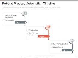 Robotic Process Automation Timeline Ppt Powerpoint Presentation Styles Graphics Design