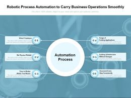 Robotic Process Automation To Carry Business Operations Smoothly