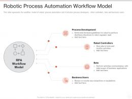Robotic Process Automation Workflow Model Ppt Powerpoint Presentation Summary Vector
