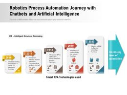 Robotics Process Automation Journey With Chatbots And Artificial Intelligence