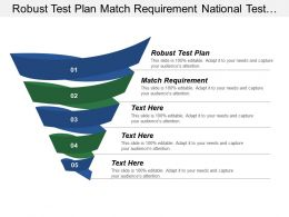 Robust Test Plan Match Requirement National Test Facilities