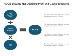Roce Showing Net Operating Profit And Capital Employed