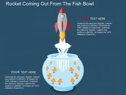 Rocket Coming Out From The Fish Bowl Flat Powerpoint Design