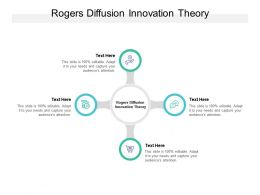 Rogers Diffusion Innovation Theory Ppt Powerpoint Presentation Infographics Cpb