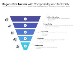 Rogers Five Factors with Compatibility and Trialability