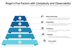 Rogers Five Factors with Complexity and Observability