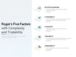 Rogers Five Factors with Complexity and Trialability