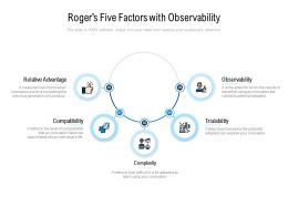 Rogers Five Factors with Observability