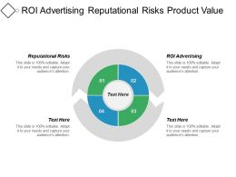 Roi Advertising Reputational Risks Product Value Emotional Marketing Strategy Cpb