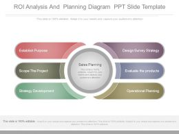 Roi Analysis And Planning Diagram Ppt Slide Template